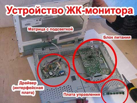 Как сделана матрица на монитор